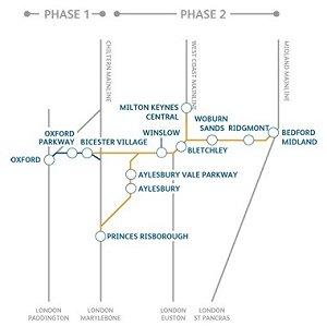 Network Rail announces second phase of East West Rail scheme